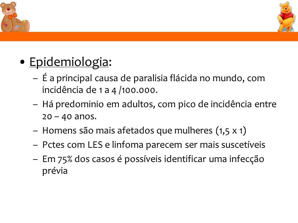 Epidemiologia: É a principal causa de paralisia flácida no mundo, com incidência de 1 a 4 /100.000.