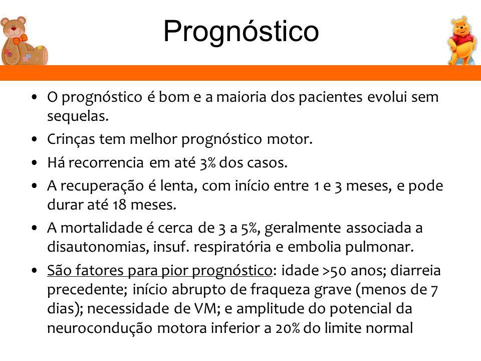 Prognóstico O prognóstico é bom e a maioria dos pacientes evolui sem sequelas. Crinças tem melhor prognóstico motor.