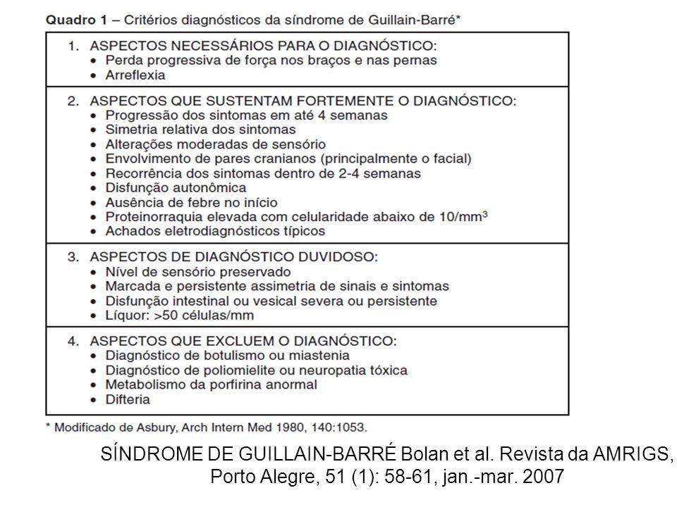 SÍNDROME DE GUILLAIN-BARRÉ Bolan et al