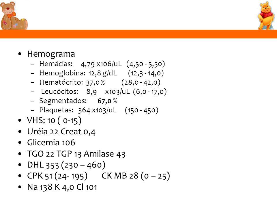 Hemograma VHS: 10 ( 0-15) Uréia 22 Creat 0,4 Glicemia 106