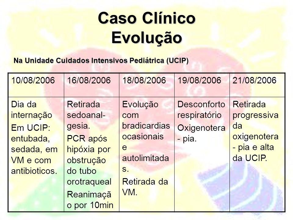 Caso Clínico Evolução 10/08/2006 16/08/2006 18/08/2006 19/08/2006