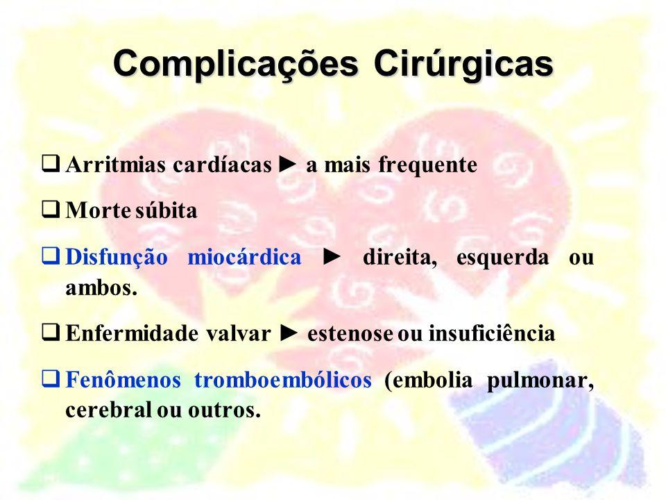 Complicações Cirúrgicas