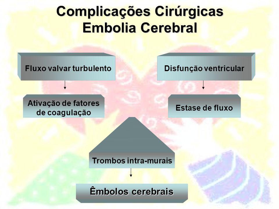 Complicações Cirúrgicas Embolia Cerebral