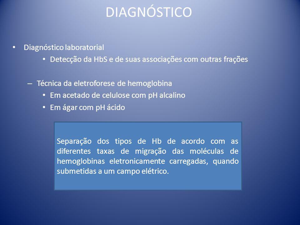 DIAGNÓSTICO Diagnóstico laboratorial