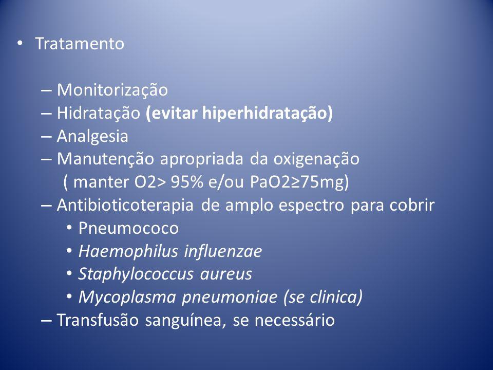 Tratamento Monitorização. Hidratação (evitar hiperhidratação) Analgesia. Manutenção apropriada da oxigenação.