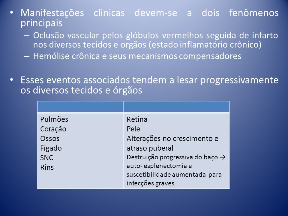 Manifestações clinicas devem-se a dois fenômenos principais