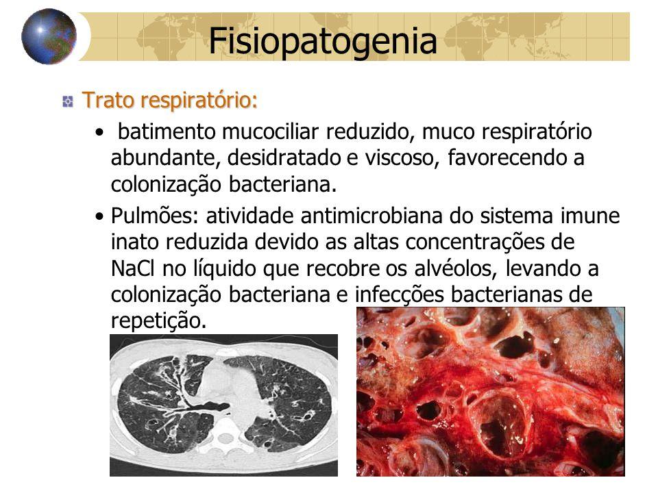 Fisiopatogenia Trato respiratório: