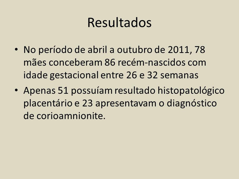 Resultados No período de abril a outubro de 2011, 78 mães conceberam 86 recém-nascidos com idade gestacional entre 26 e 32 semanas.