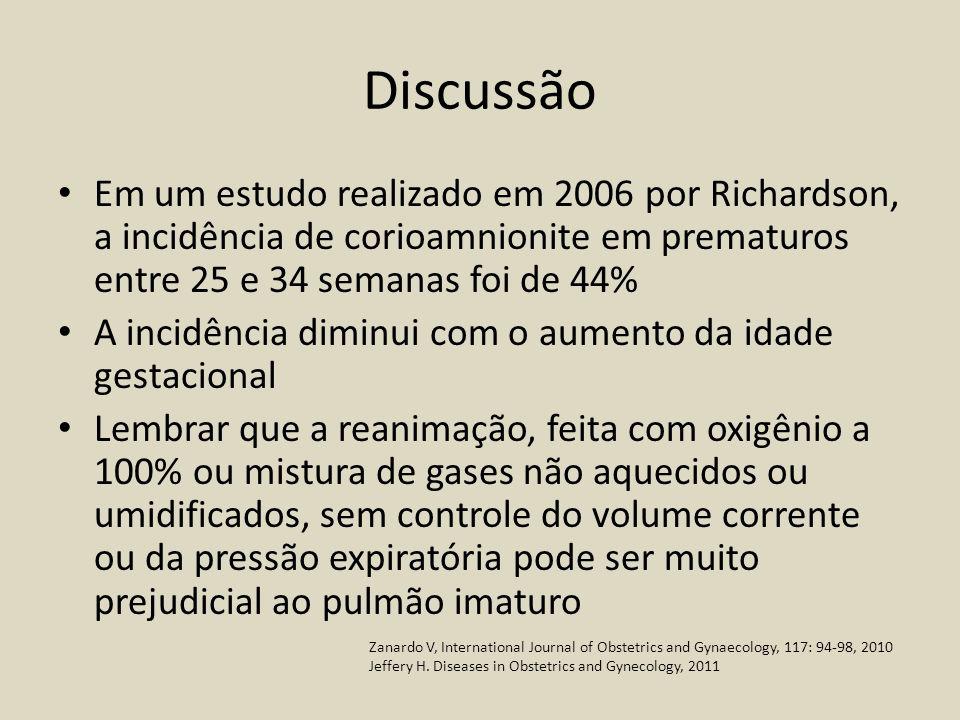 Discussão Em um estudo realizado em 2006 por Richardson, a incidência de corioamnionite em prematuros entre 25 e 34 semanas foi de 44%