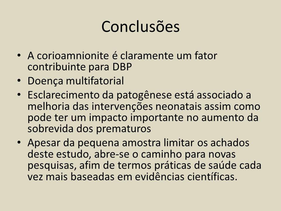 Conclusões A corioamnionite é claramente um fator contribuinte para DBP. Doença multifatorial.