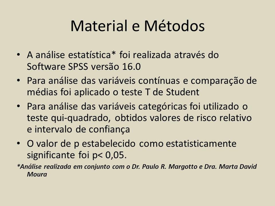 Material e Métodos A análise estatística* foi realizada através do Software SPSS versão 16.0.