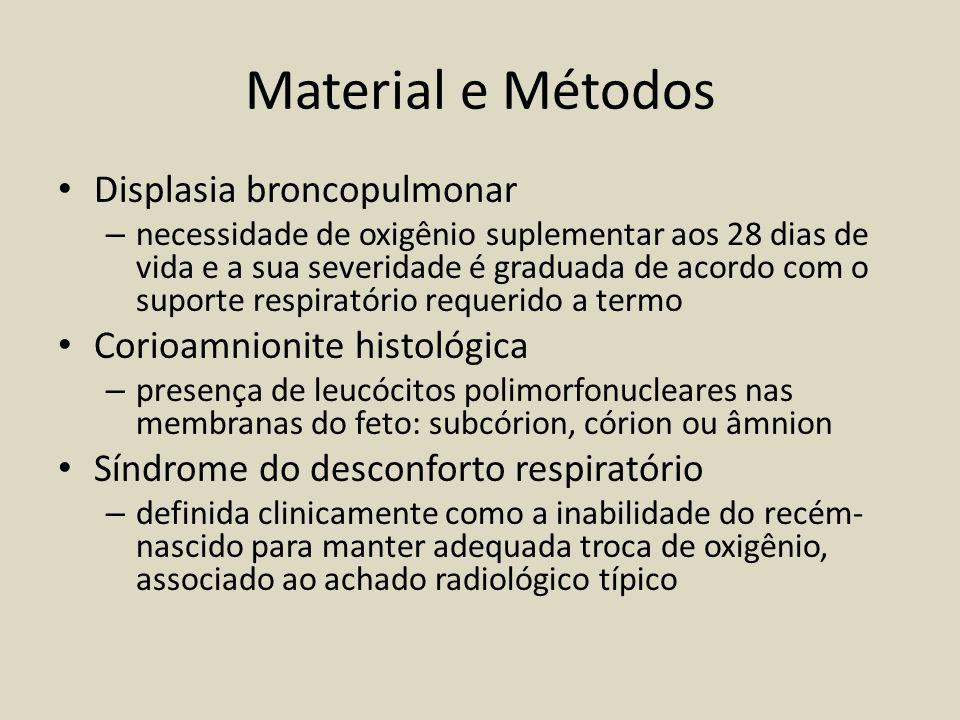 Material e Métodos Displasia broncopulmonar Corioamnionite histológica