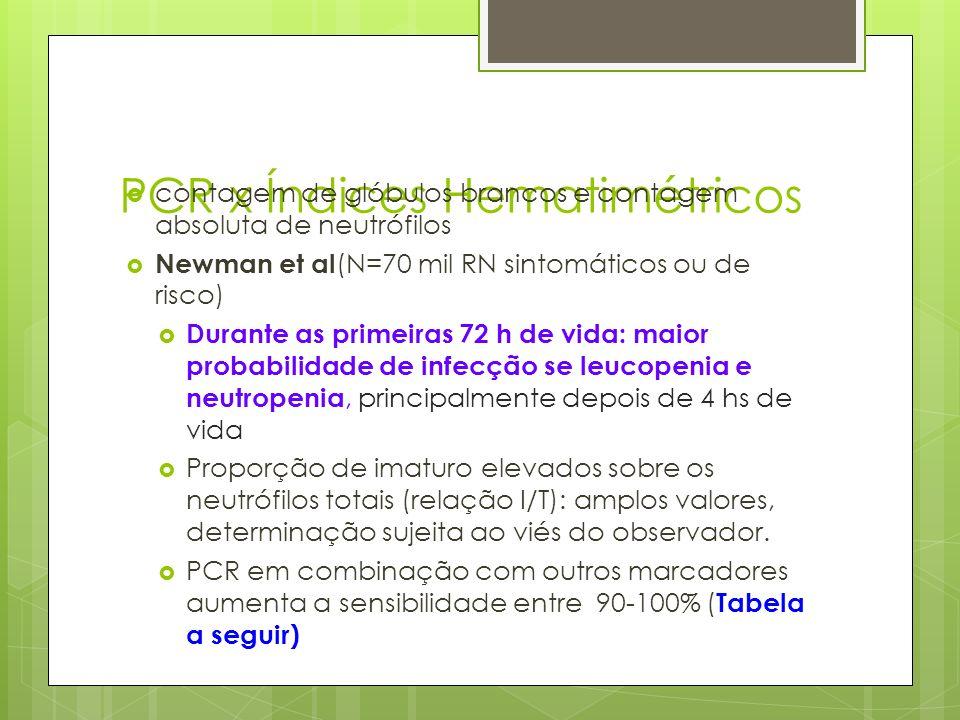 PCR x Índices Hematimétricos