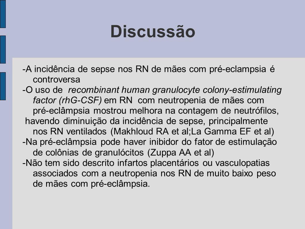 Discussão -A incidência de sepse nos RN de mães com pré-eclampsia é controversa.