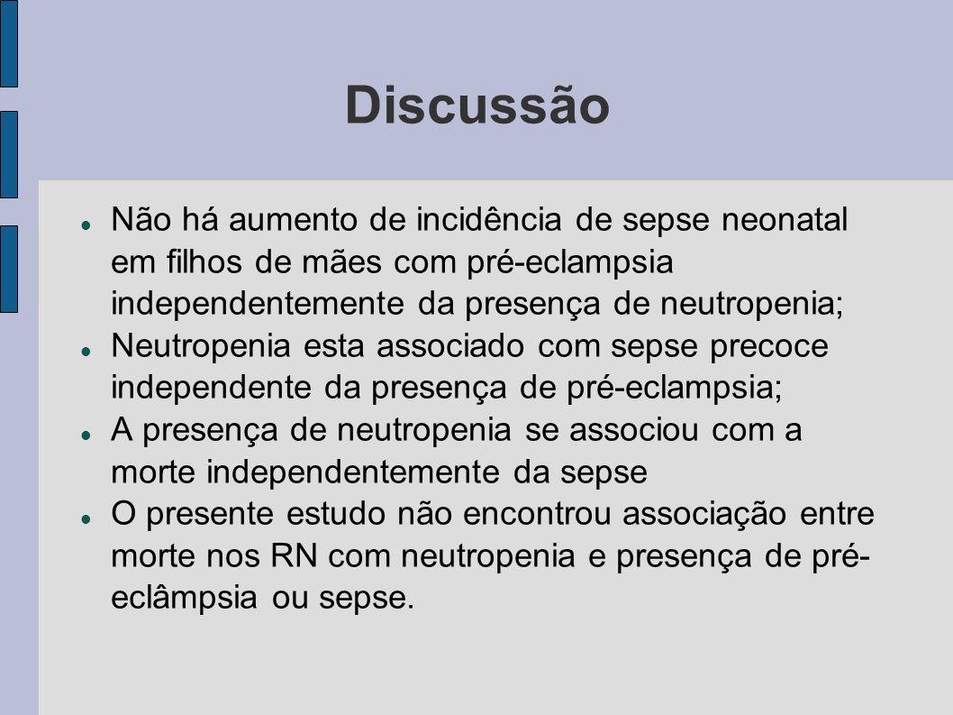Discussão Não há aumento de incidência de sepse neonatal em filhos de mães com pré-eclampsia independentemente da presença de neutropenia;