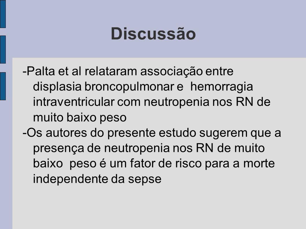 Discussão -Palta et al relataram associação entre displasia broncopulmonar e hemorragia intraventricular com neutropenia nos RN de muito baixo peso.