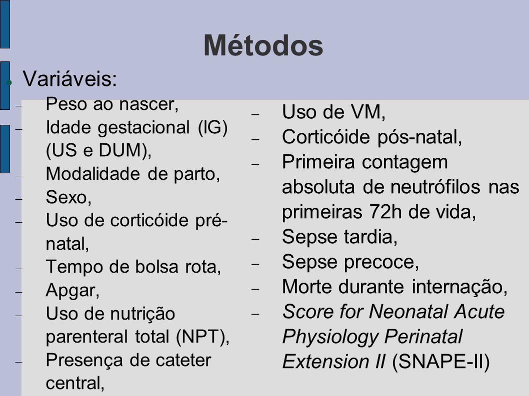 Métodos Variáveis: Uso de VM, Corticóide pós-natal,