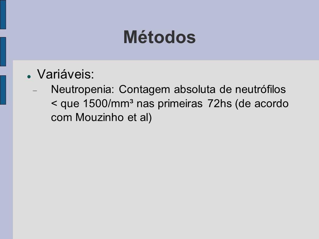 Métodos Variáveis: Neutropenia: Contagem absoluta de neutrófilos < que 1500/mm³ nas primeiras 72hs (de acordo com Mouzinho et al)