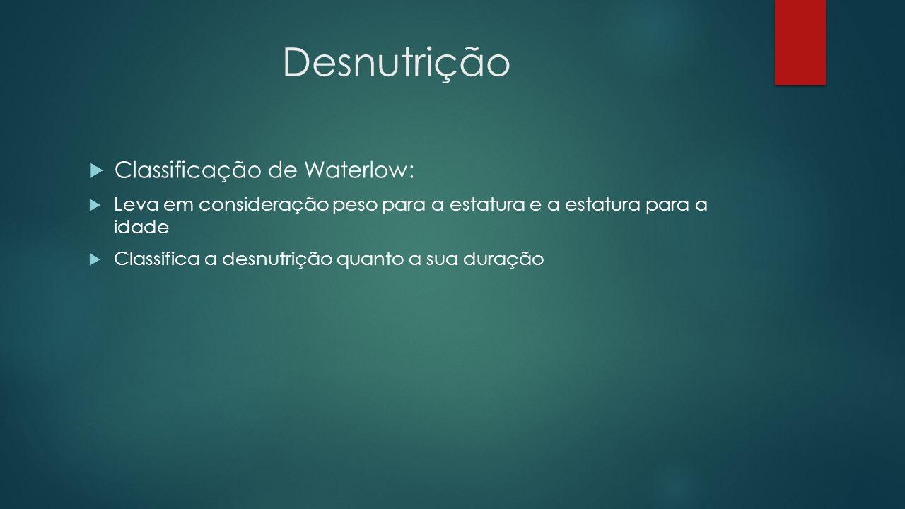 Desnutrição Classificação de Waterlow: