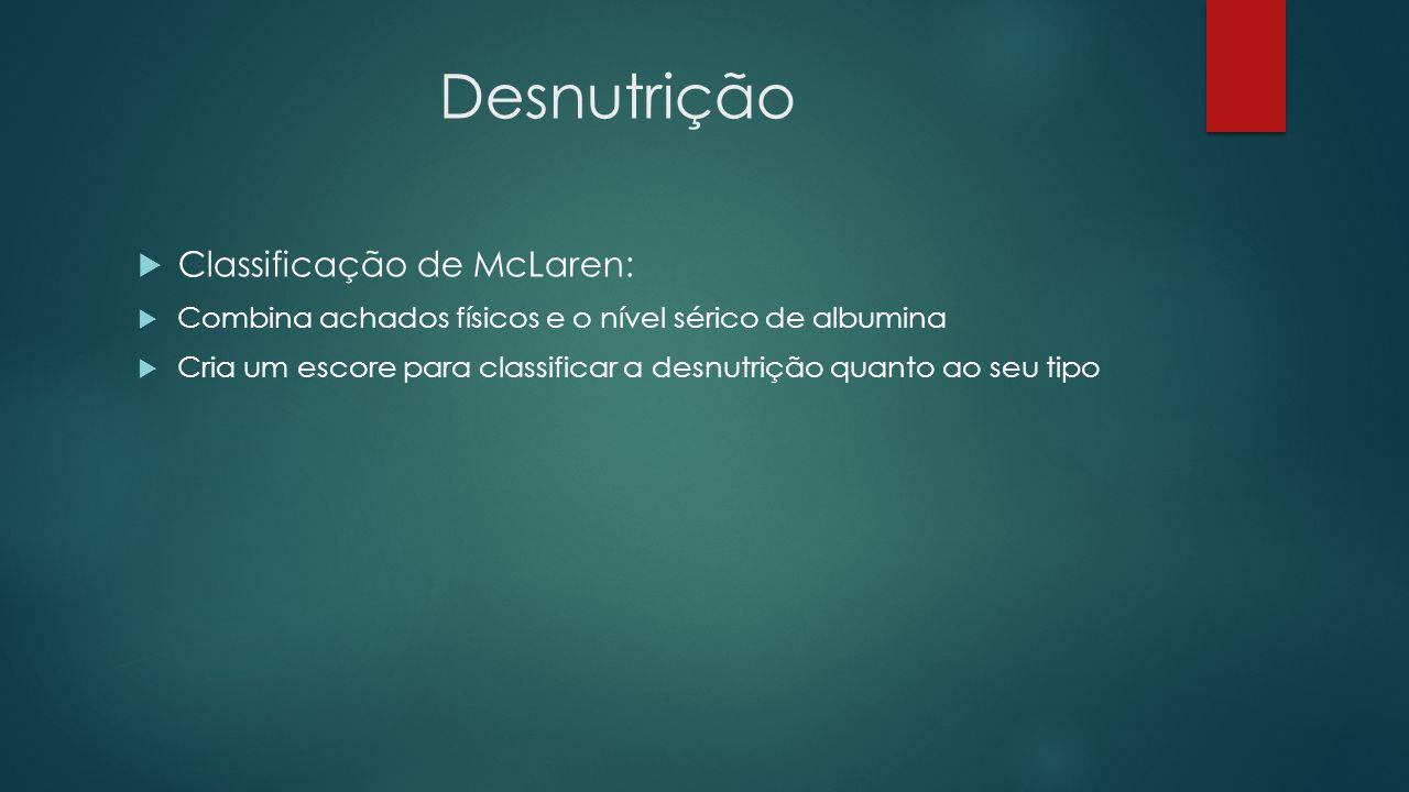 Desnutrição Classificação de McLaren: