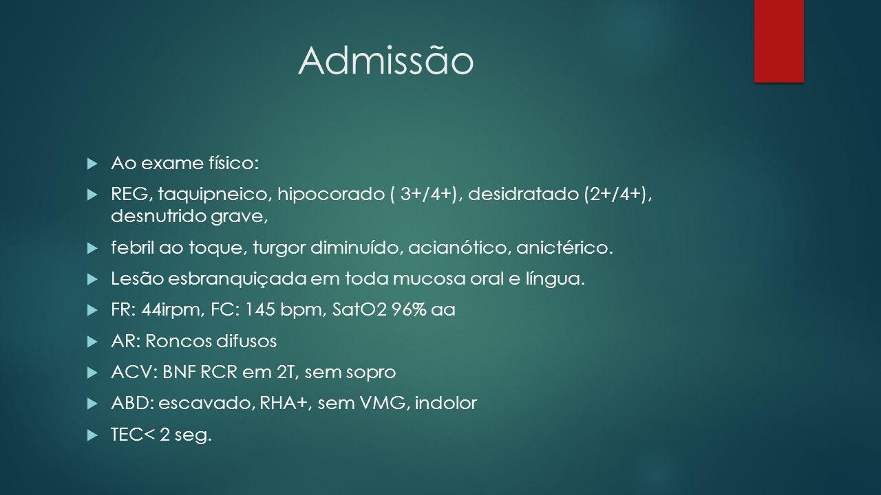 Admissão Ao exame físico: