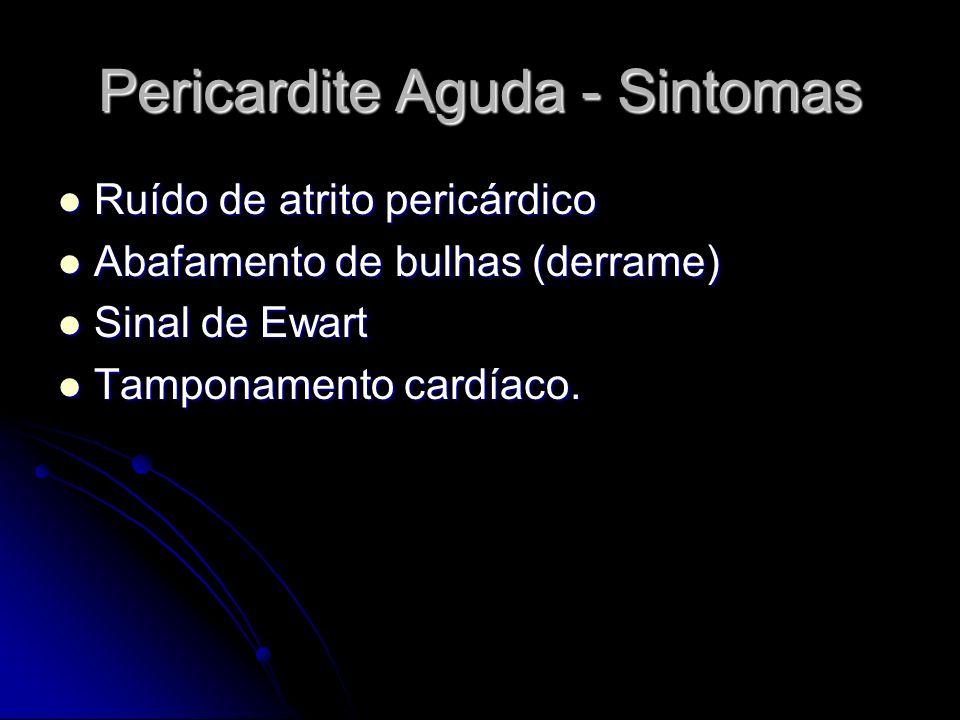 Pericardite Aguda - Sintomas
