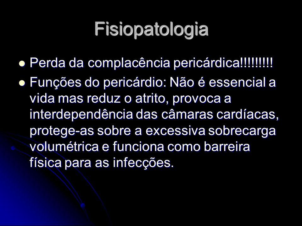Fisiopatologia Perda da complacência pericárdica!!!!!!!!!