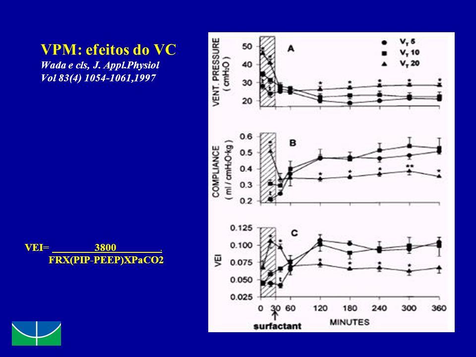 VPM: efeitos do VC Wada e cls, J. Appl