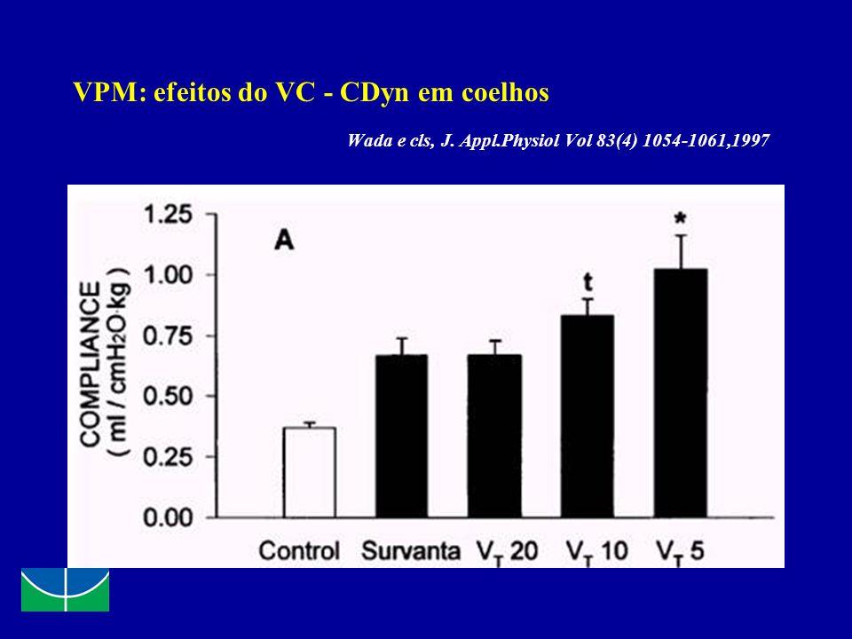 VPM: efeitos do VC - CDyn em coelhos Wada e cls, J. Appl