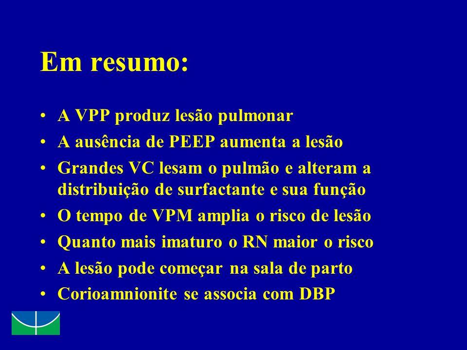Em resumo: A VPP produz lesão pulmonar