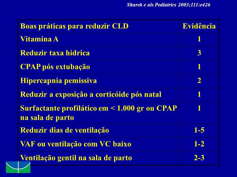 Boas práticas para reduzir CLD Evidência Vitamina A 1