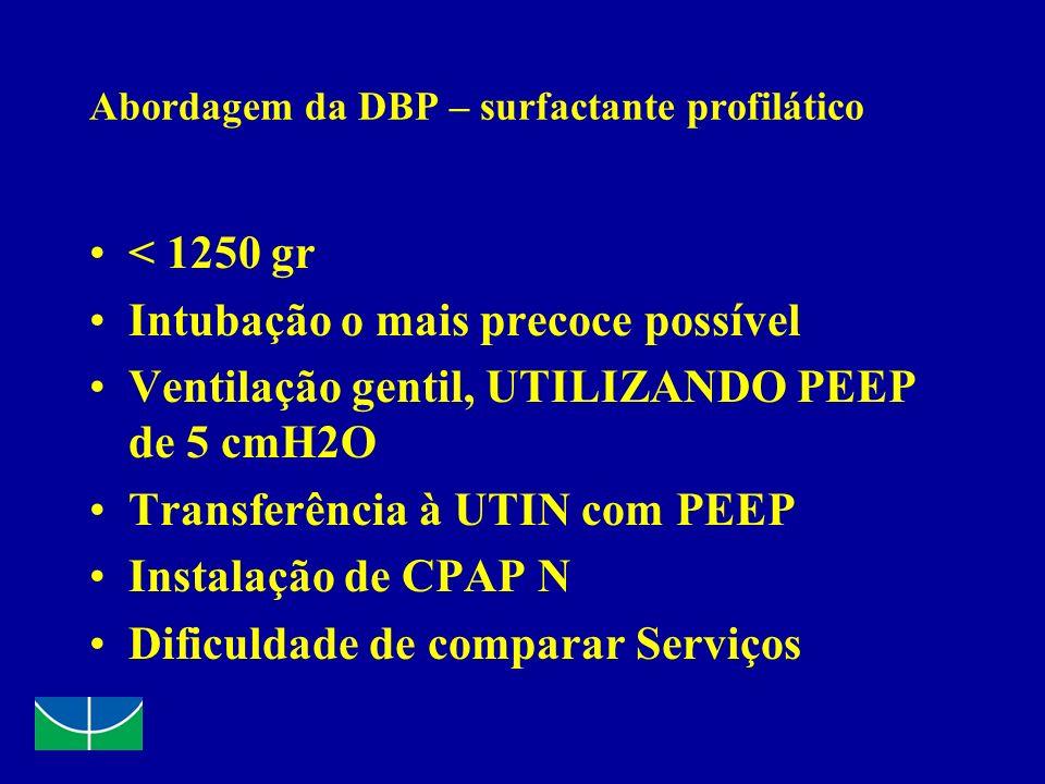 Abordagem da DBP – surfactante profilático