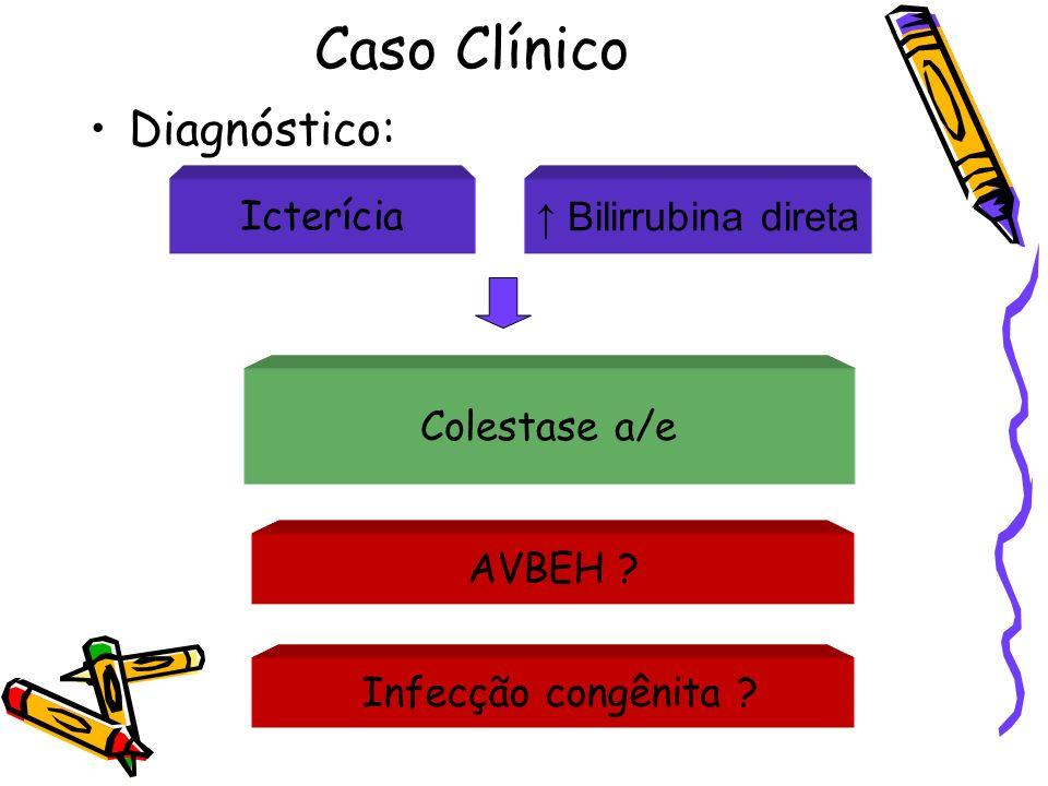 Caso Clínico Diagnóstico: Icterícia ↑ Bilirrubina direta Colestase a/e