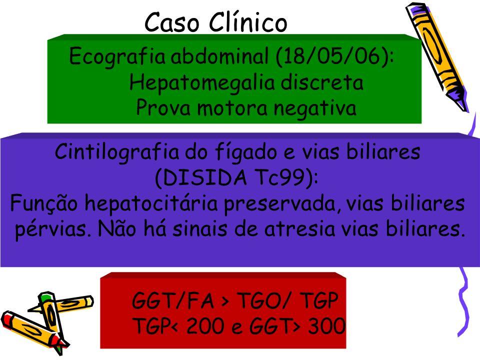 Caso Clínico Ecografia abdominal (18/05/06): Hepatomegalia discreta