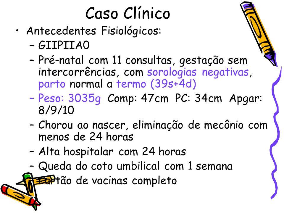Caso Clínico Antecedentes Fisiológicos: GIIPIIA0