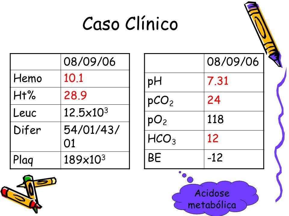 Caso Clínico 08/09/06 Hemo 10.1 Ht% 28.9 Leuc 12.5x103 Difer