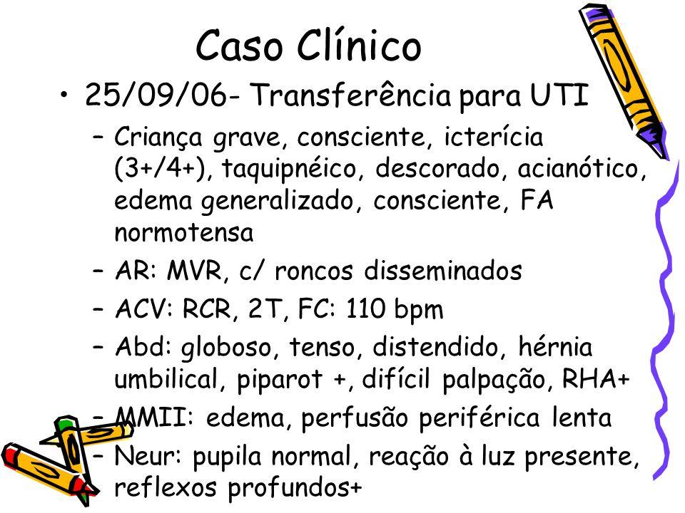 Caso Clínico 25/09/06- Transferência para UTI