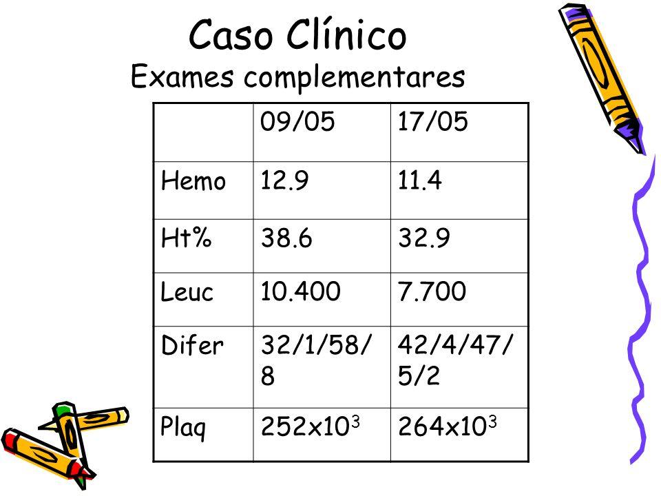 Caso Clínico Exames complementares