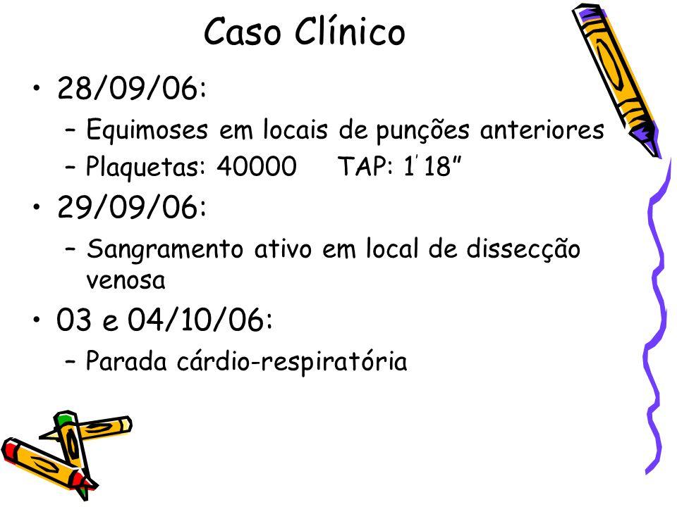Caso Clínico 28/09/06: 29/09/06: 03 e 04/10/06: