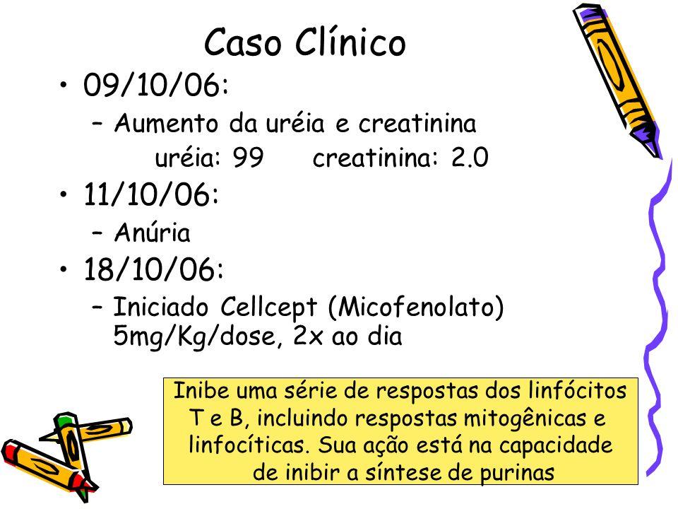 Caso Clínico 09/10/06: 11/10/06: 18/10/06: