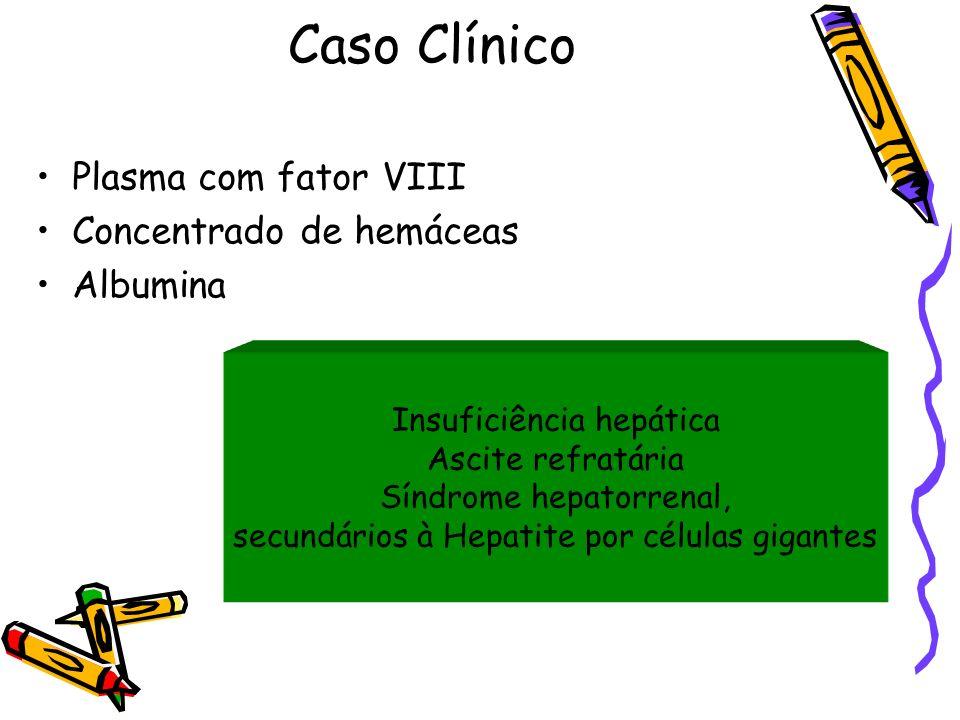 Caso Clínico Plasma com fator VIII Concentrado de hemáceas Albumina