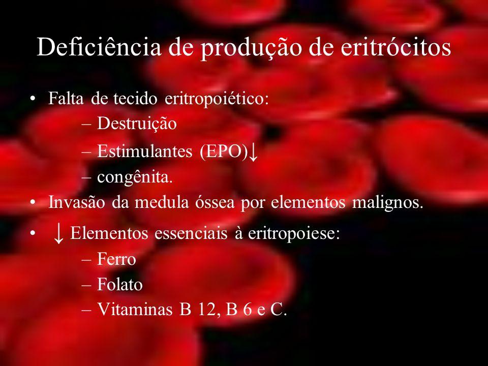 Deficiência de produção de eritrócitos