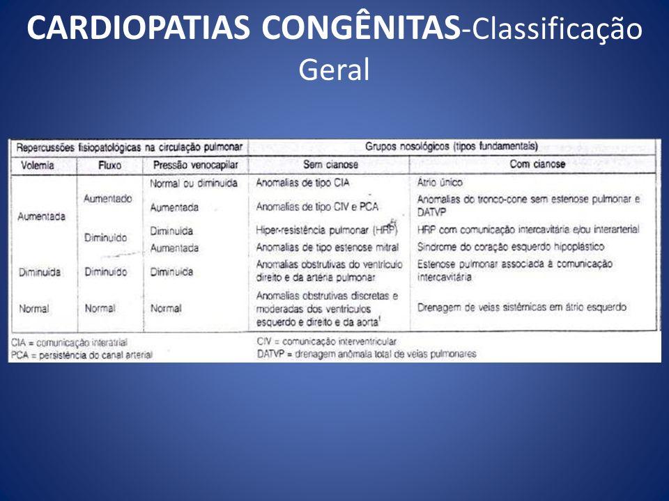 CARDIOPATIAS CONGÊNITAS-Classificação Geral