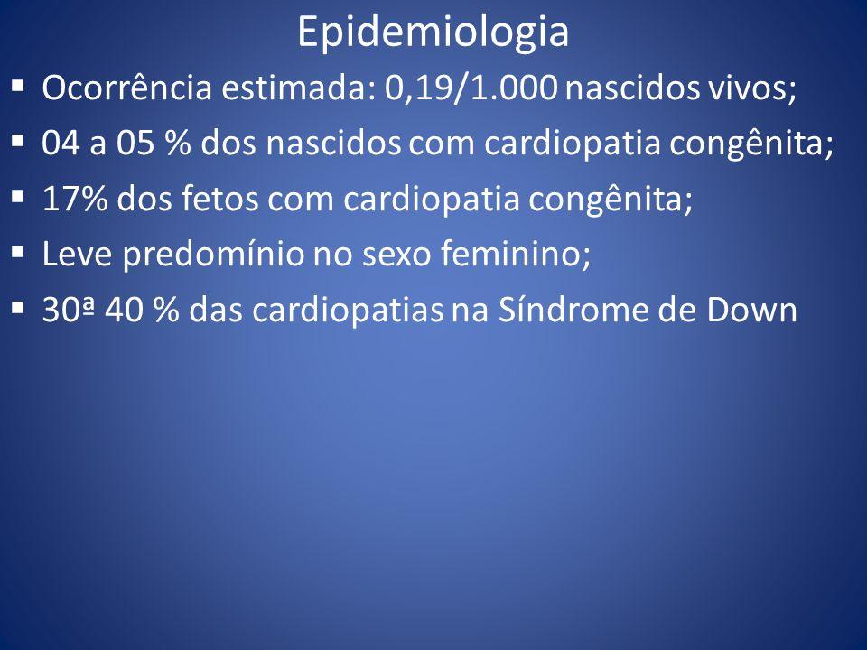 Epidemiologia Ocorrência estimada: 0,19/1.000 nascidos vivos;