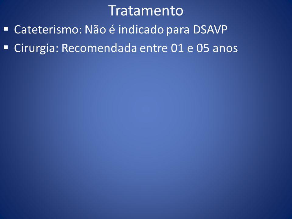Tratamento Cateterismo: Não é indicado para DSAVP