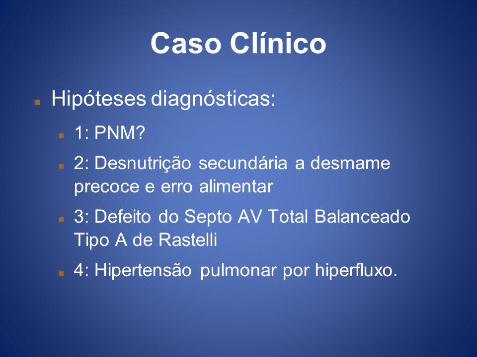 Caso Clínico Hipóteses diagnósticas: 1: PNM