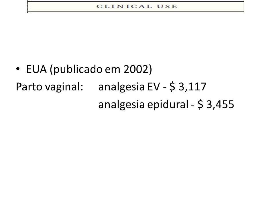 EUA (publicado em 2002) Parto vaginal: analgesia EV - $ 3,117 analgesia epidural - $ 3,455