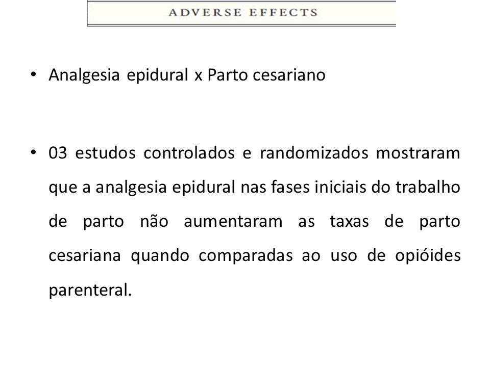Analgesia epidural x Parto cesariano