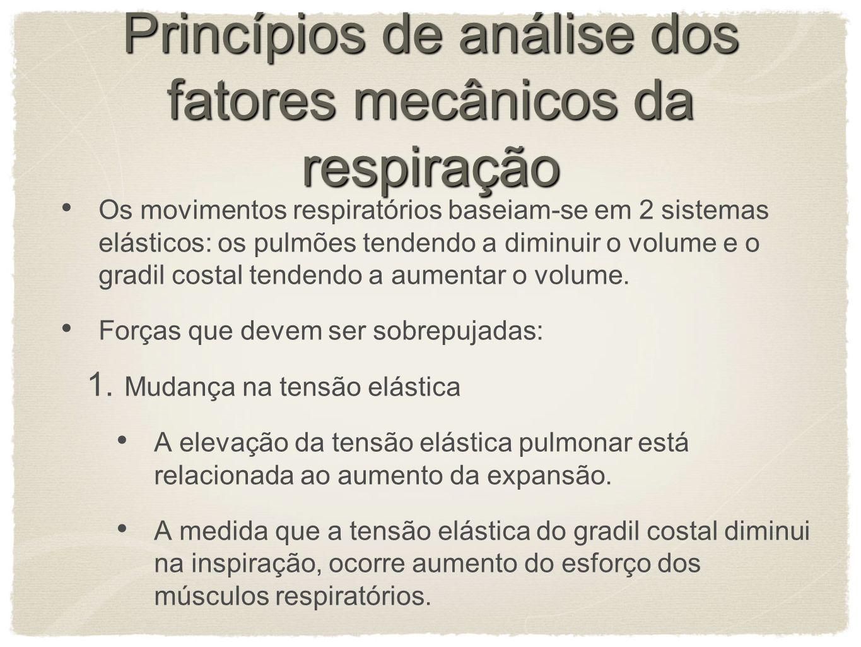Princípios de análise dos fatores mecânicos da respiração