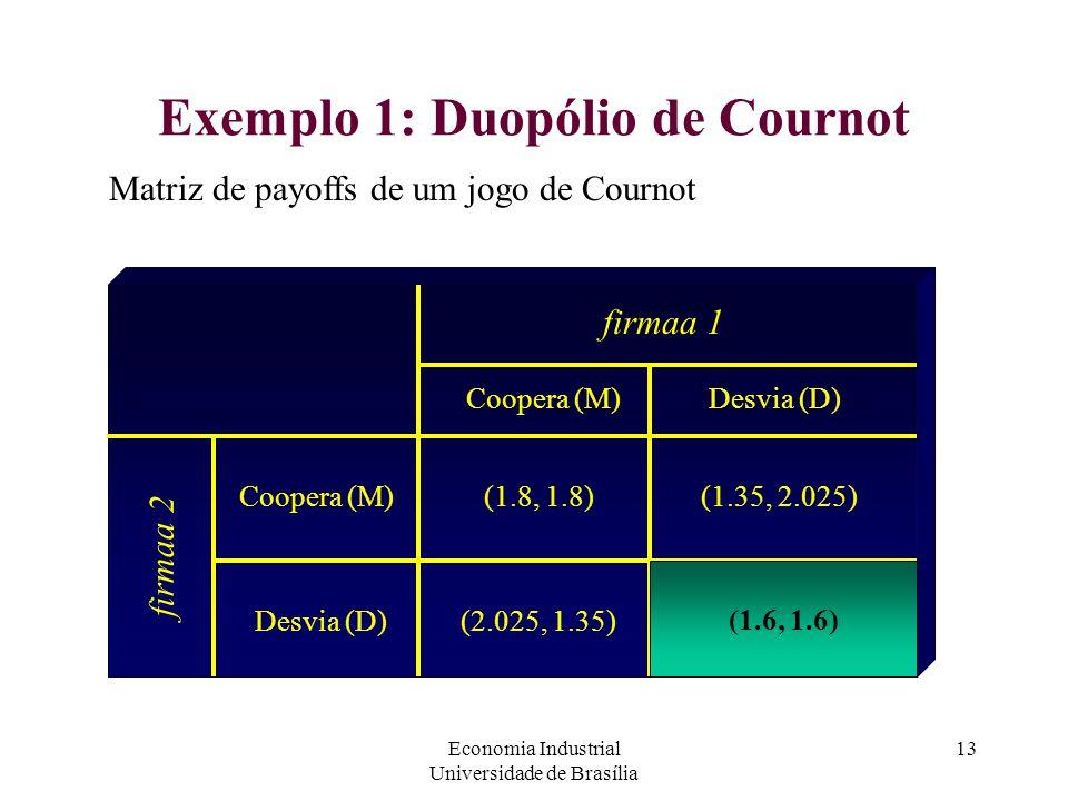 Exemplo 1: Duopólio de Cournot